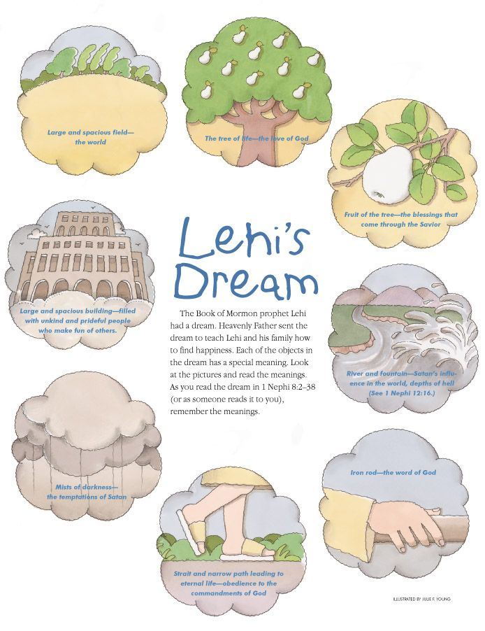 Dreaming clipart my life And Dream illustration a game
