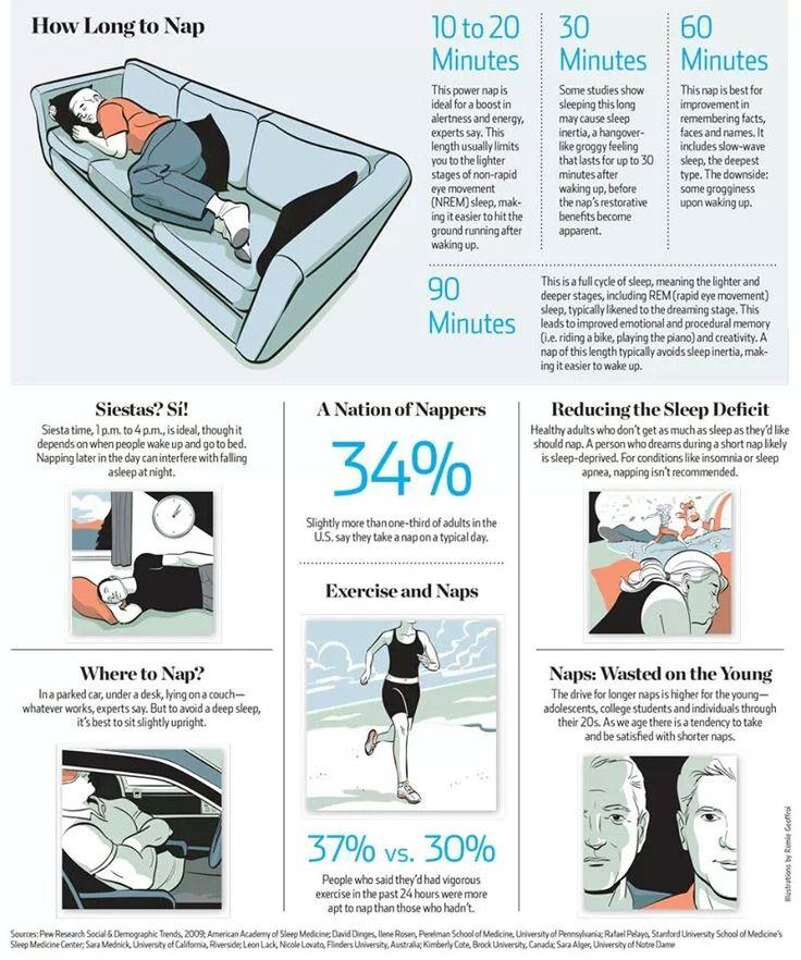 Dreaming clipart sleep deprivation  Sleep deprivation about Sleep
