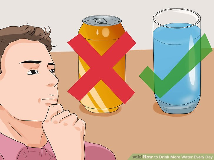 Please clipart may i drink water More wikiHow to Step titled