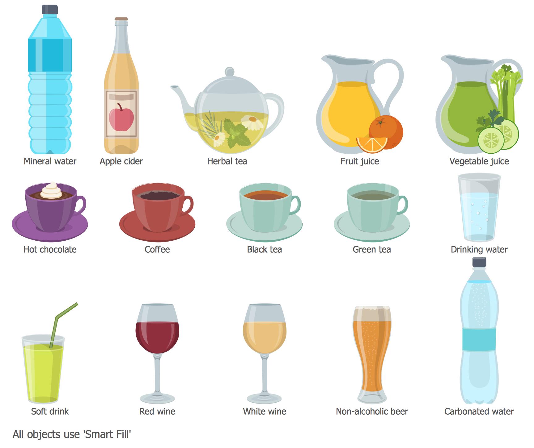 Drink clipart healthy drink Beverages Foods Health Healthy