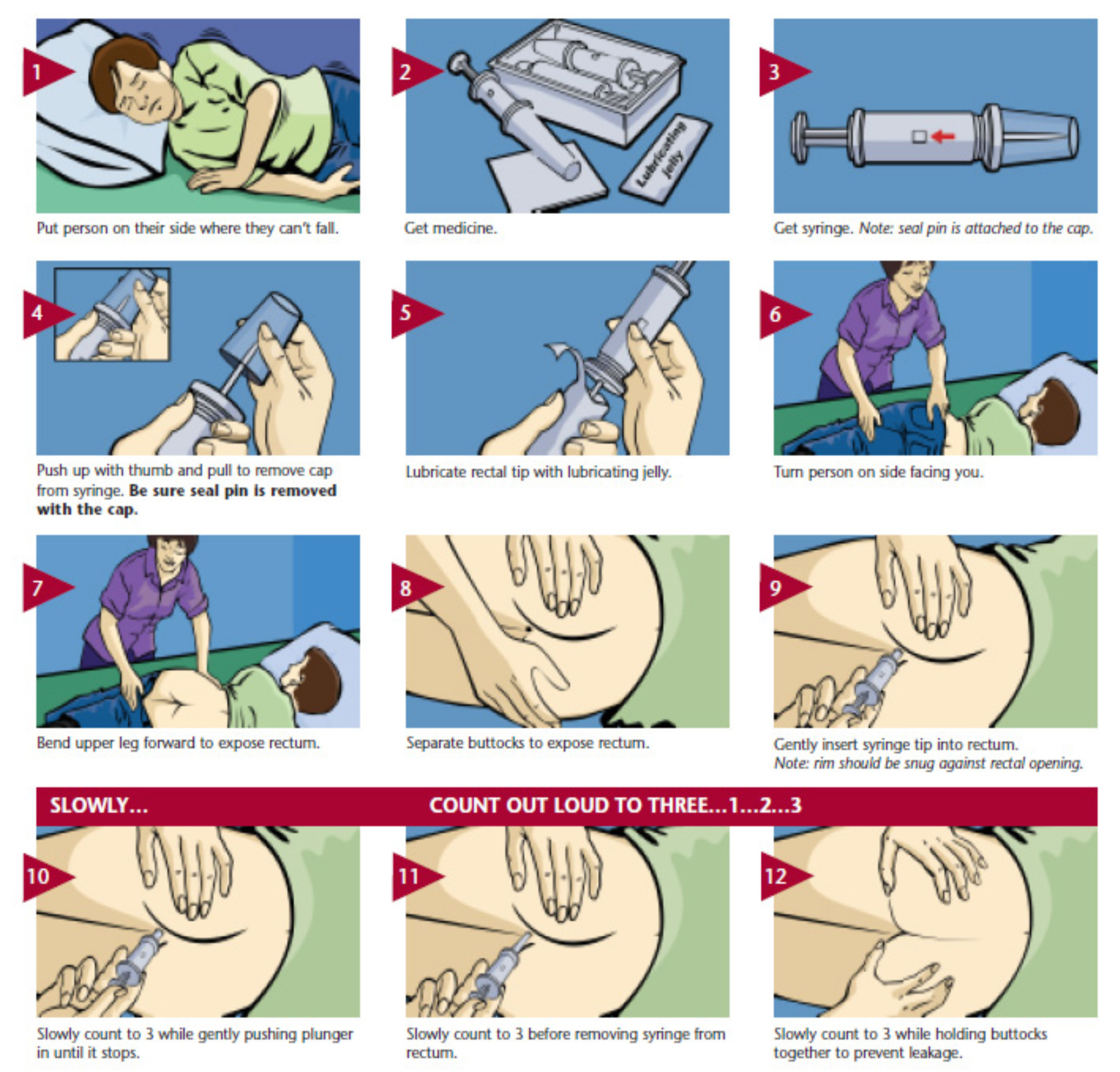 Medicine clipart medication administration Diazepam Medication Administration Gel Procedure