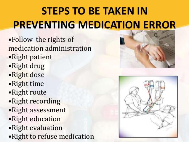 Medicine clipart medication administration Medication 22 error