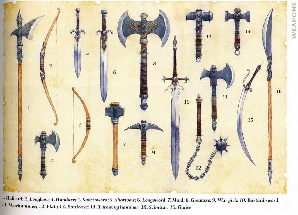Dungeons & Dragons clipart greatclub  of Weapons this Equipment