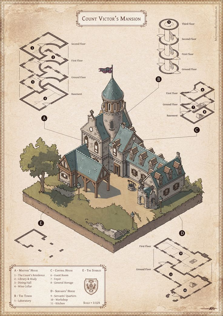 Dungeons & Dragons clipart mansion Cartography Pinterest RPG Victor's map