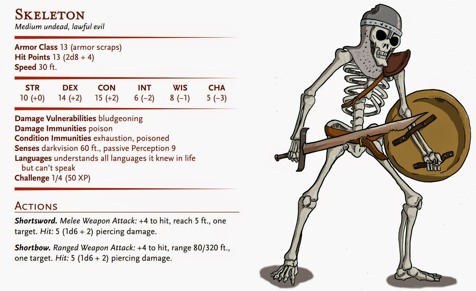 Dungeons & Dragons clipart skeleton Skeletal Dungeons and warriors Ray