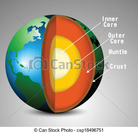 Structure clipart earth Of Vector structure Earth Clipart