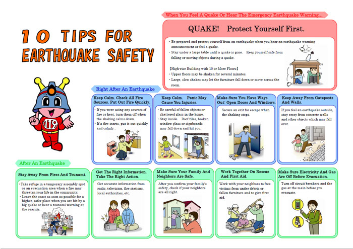 Disaster clipart earthquake safety Survive Tips:  Tips How
