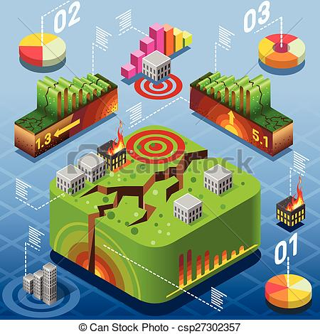 Earthquake clipart disaster Isometric Clipart of Natural csp27302357