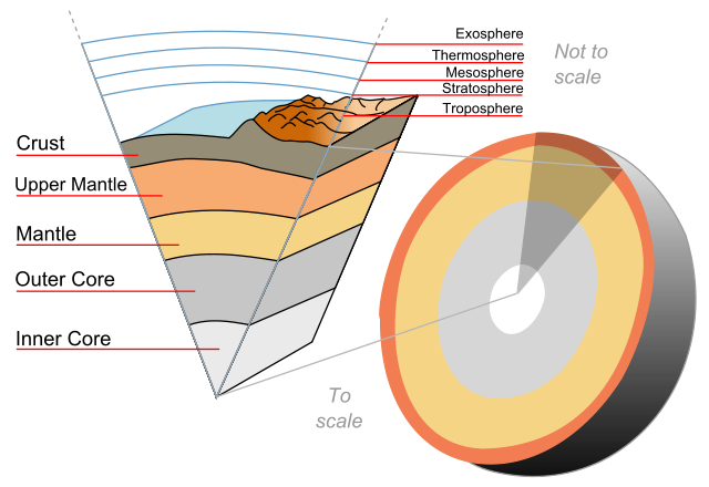 Earthquake clipart plate tectonic Plate on to of STEMulation: