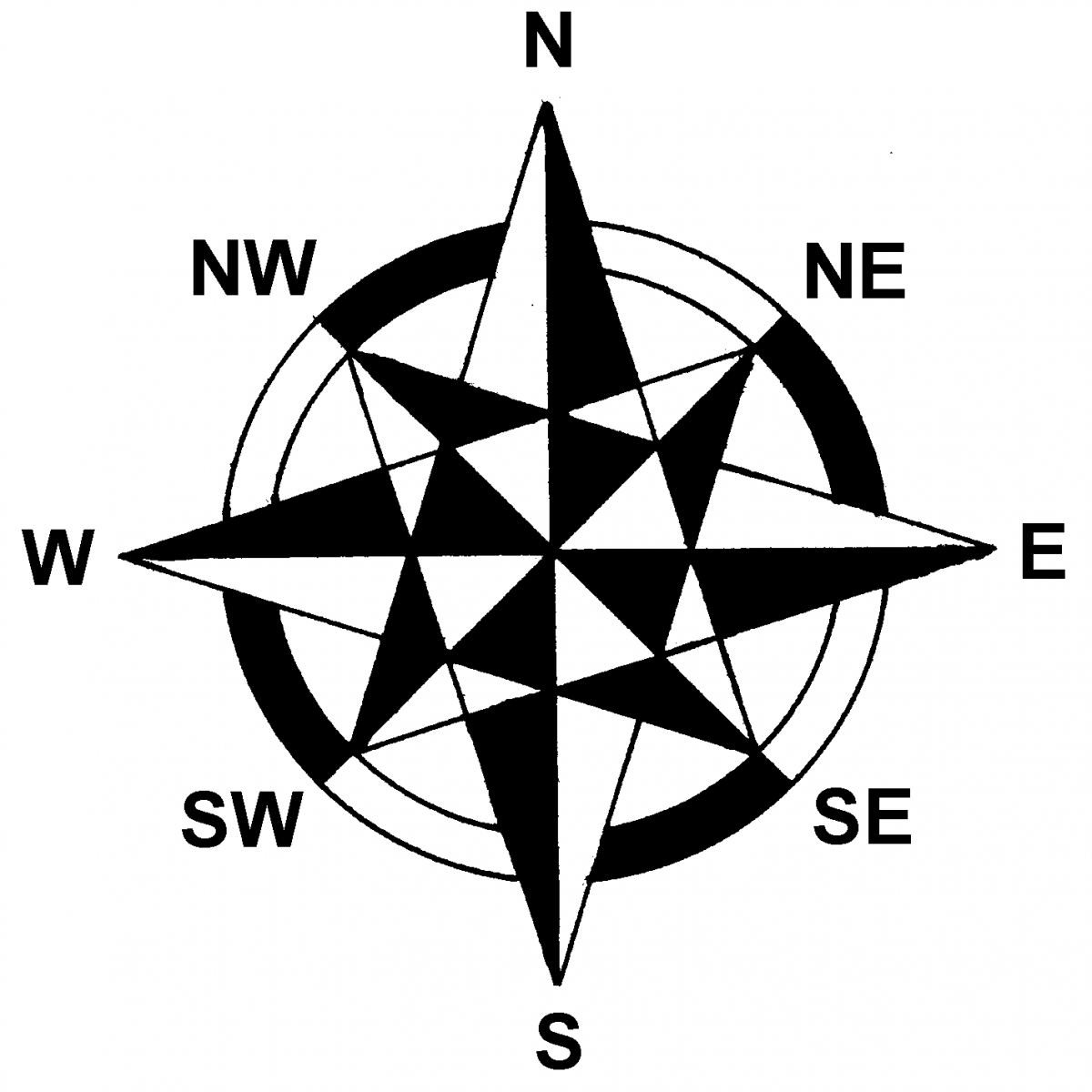 East clipart compass map Free library on Clip Art