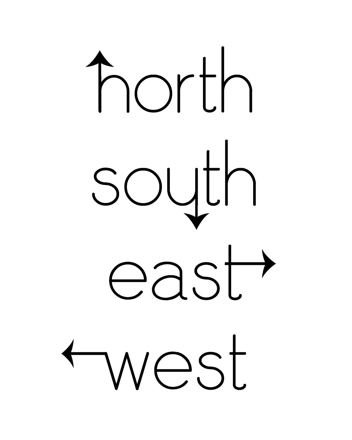 East clipart north south east west  arrows directions map south