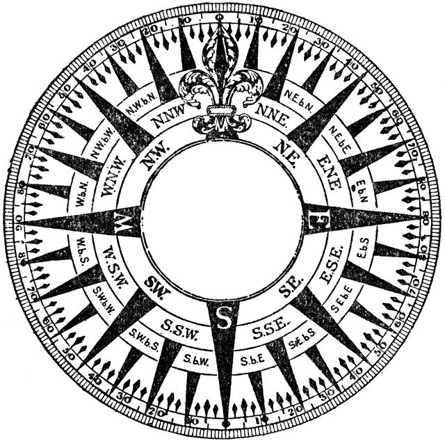 East clipart old compass Pinterest sleutels Outydse images ETC