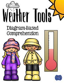 East clipart weather tool Comprehension Questions best Weather on