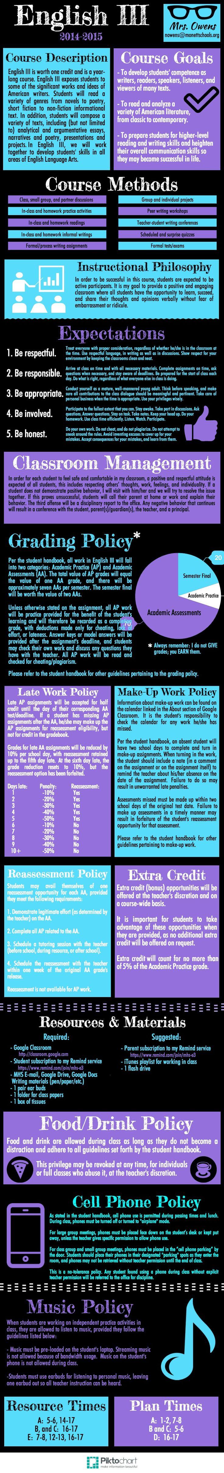 Editingsoftware clipart literature class The ideas Piktochart Infographic graphic