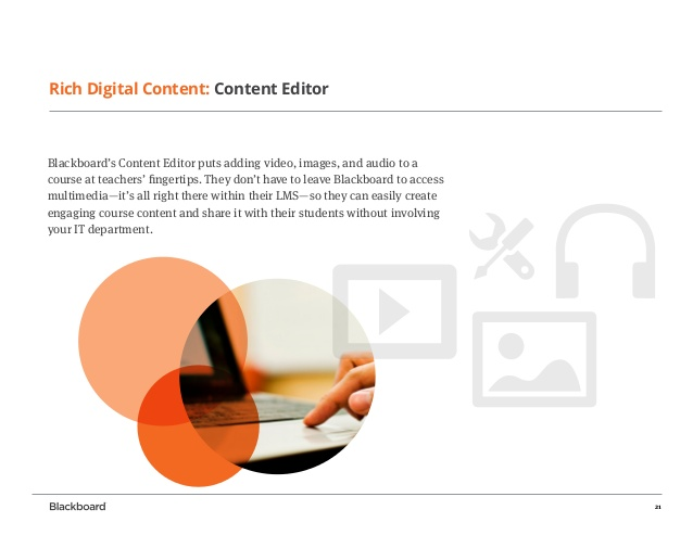 Editingsoftware clipart literature class Blended Content in Classroom: to