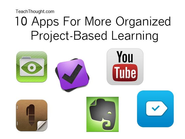 Editingsoftware clipart project based learning 65 best Organized Apps Based