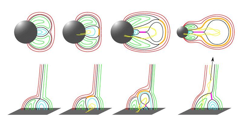 Editingsoftware clipart research design Research Figure figure Physics News: