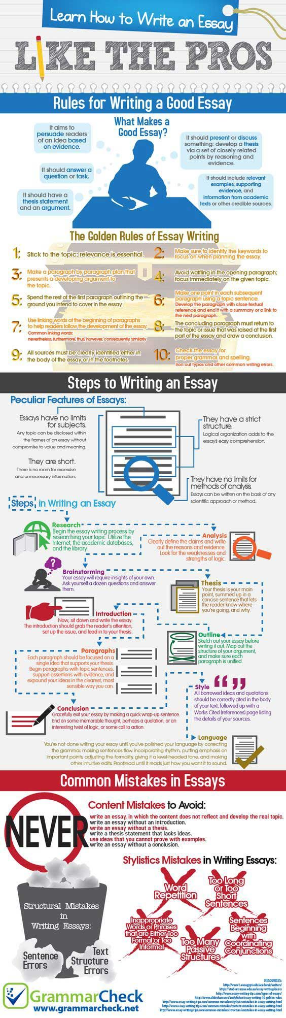 Editingsoftware clipart handwriting pen Or on To Research Paper
