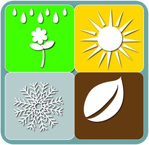 Season clipart fall weather #13