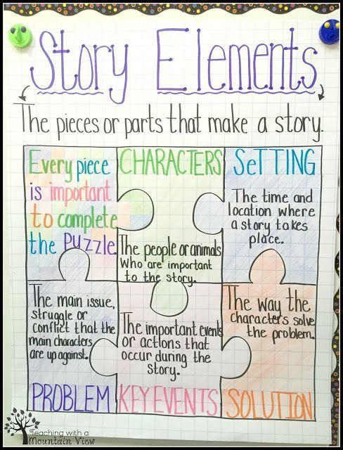 Element clipart anecdote Best Chart chart Story Pinterest