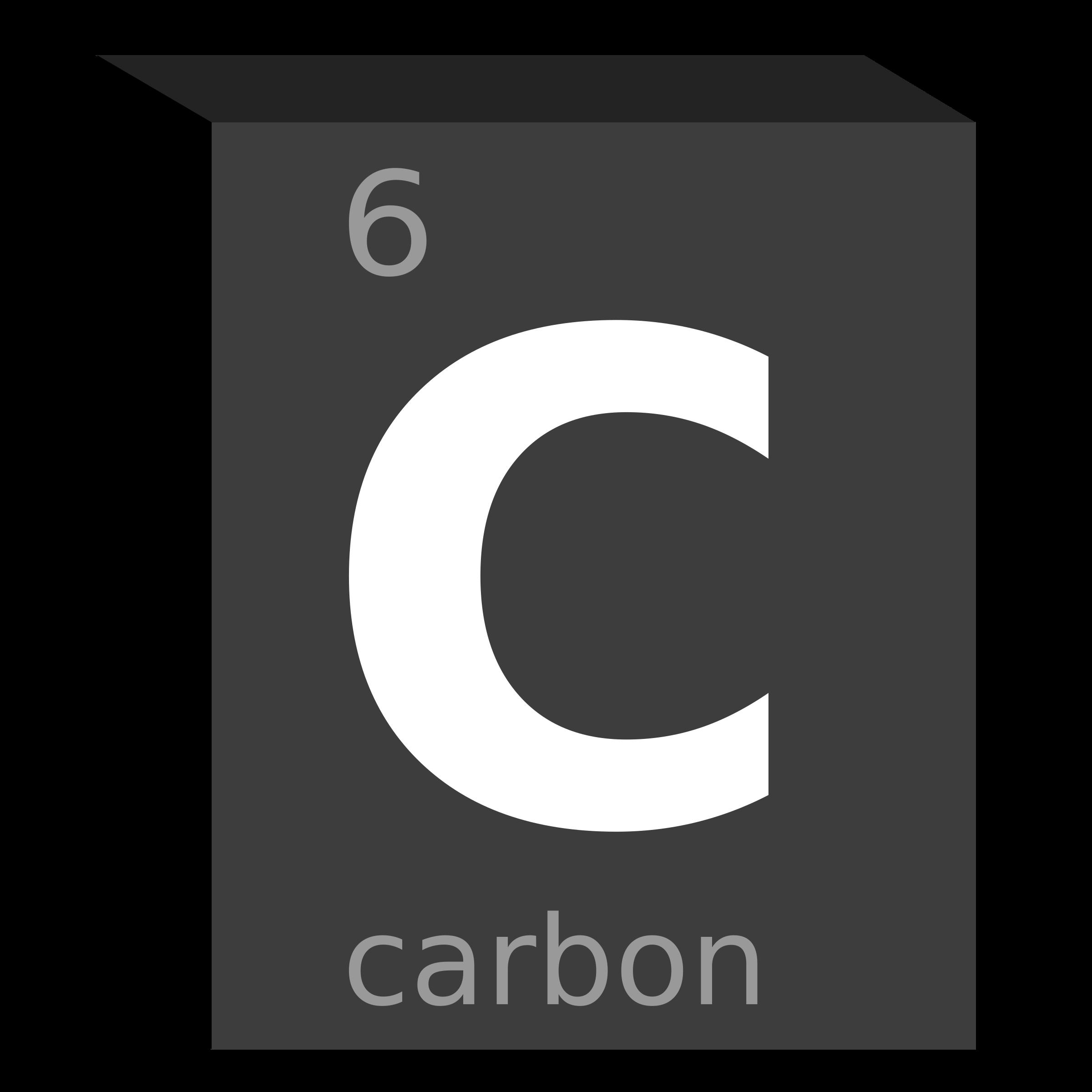 Elemental clipart carbon Block (C) Chemistry Carbon Carbon