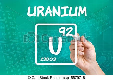 Toxic clipart uranium Symbol the Stock  Clipart