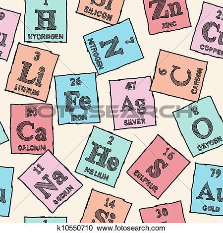 Elements clipart periodic table Of Art Chemical periodic online