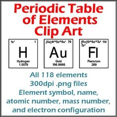 Element clipart chemistry class The Table Clip • of