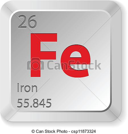 Element clipart iron Into square of Iron element