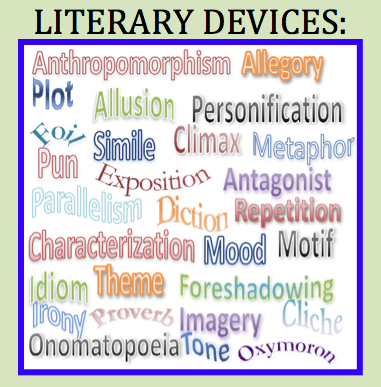 Element clipart literary device Devices Teach  Literary Tes