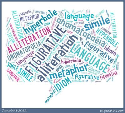 Element clipart literary device Literary Preez Mr du Language)