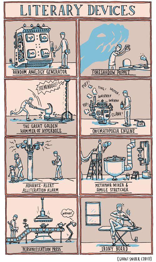 Element clipart literary device — on technique ideas Best