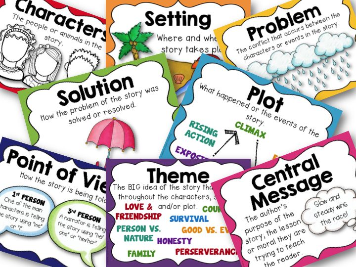 Stories clipart literature Chart 25+ more Pin and