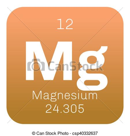 Elements clipart magnesium Magnesium Magnesium chemical element csp40332637