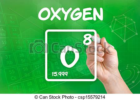 Element clipart oxygen Element Oxygen Element Oxygen Symbols