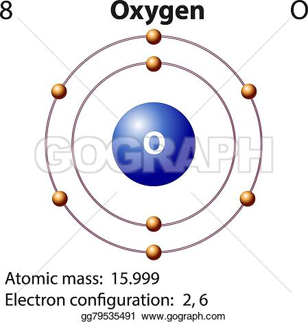 Element clipart oxygen Clipart element Stock element Diagram