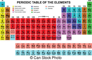 Elements clipart periodic table Clip table periodic  isolated