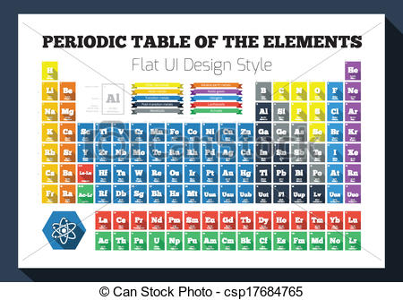 Elements clipart chemistry Elements periodic  of of