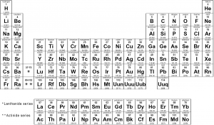Elements clipart periodic table Of Table Tables Download Periodic