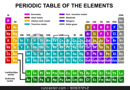Elements clipart periodic table Savoronmorehead Periodic Table Clipart Table