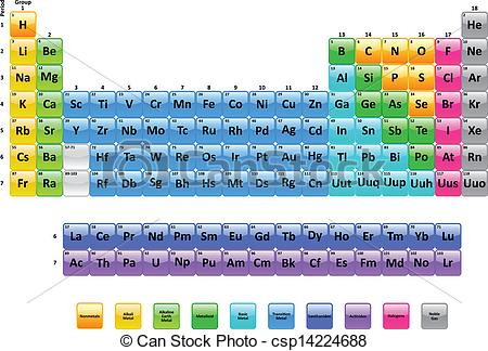 Elements clipart periodic table Periodic of Illustration Table Elements