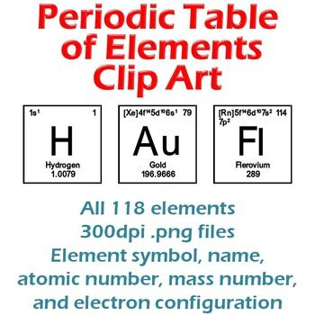 Elements clipart Periodic Periodic all art table