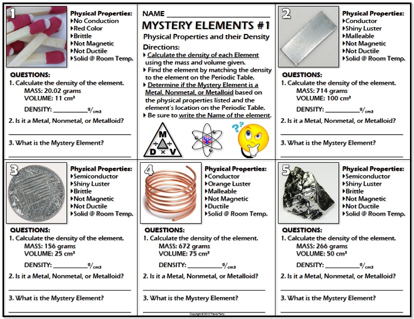 Elemental clipart physical property Vs A indicator Properties Physical