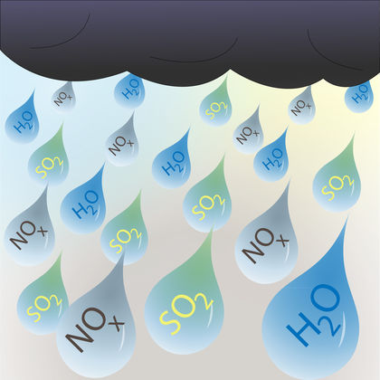 Elemental clipart physical property Nitrogen Nitrogen reaction  uses