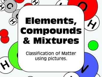 Metal clipart physical science Physical images Science Science Compounds
