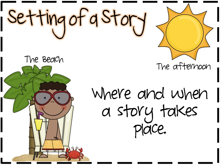 Community clipart story setting Clip Setting Free Cliparts a