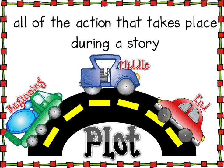 Element clipart story map Elements Pin and on Story