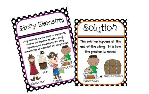 Element clipart story map Clipart Story Zone Map Cliparts