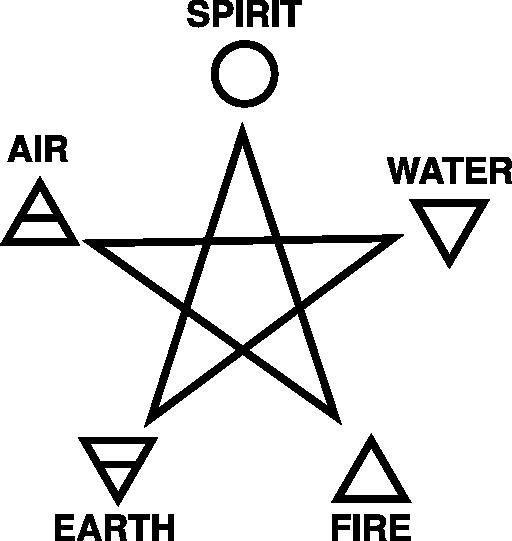 Pentagram clipart vector Elemental An Pentagram Seekers and