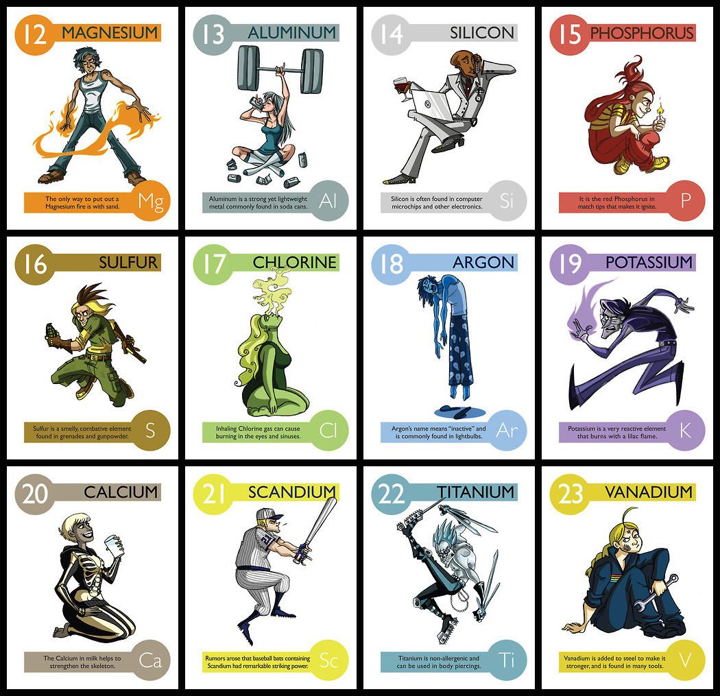 Elemental clipart aluminum Personalities Personalities on Album Imgur